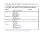 bewertungskriterien für Fachzeitschriften